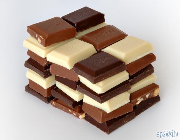 Autors: avuciitis šokolāde + 2 receptes ja kādam uznāk iedvesma